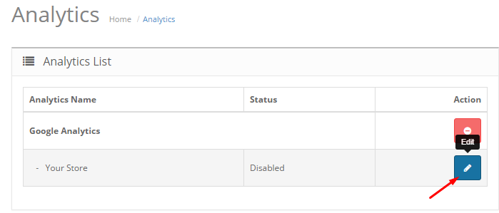 Google Analytics no OpenCart: Como configurar - passo 6