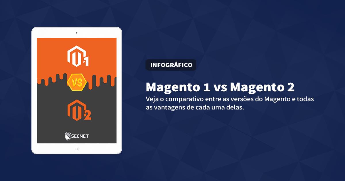 Infográfico Magento 1 vs Magento 2
