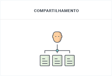 Compartilhamento - E-mail Corporativo - SECNET