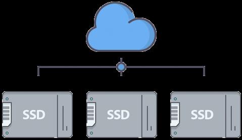 Ambiente Redundante e SSD - Hospedagem OpenCart - SECNET