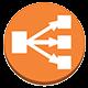 Gerenciamento AWS Elastic Load Balancing - SECNET